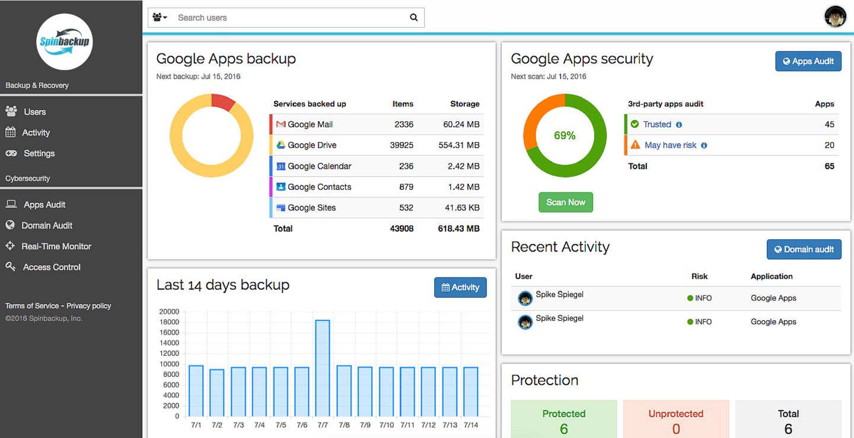 Google account backup with Spinbackup
