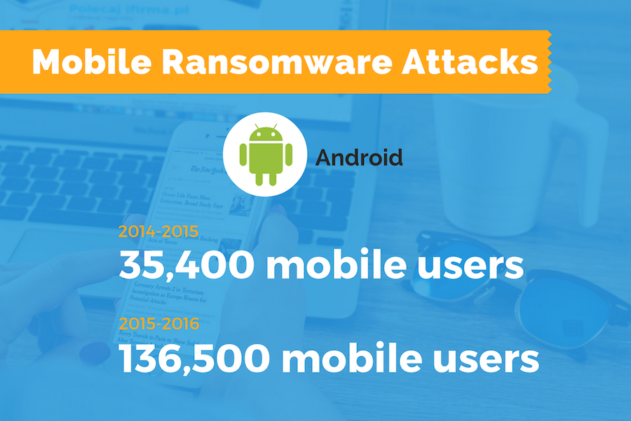 Android Ransomware attack