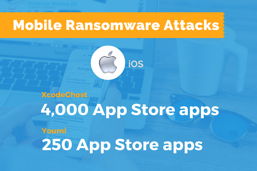 iOS Ransomware attack