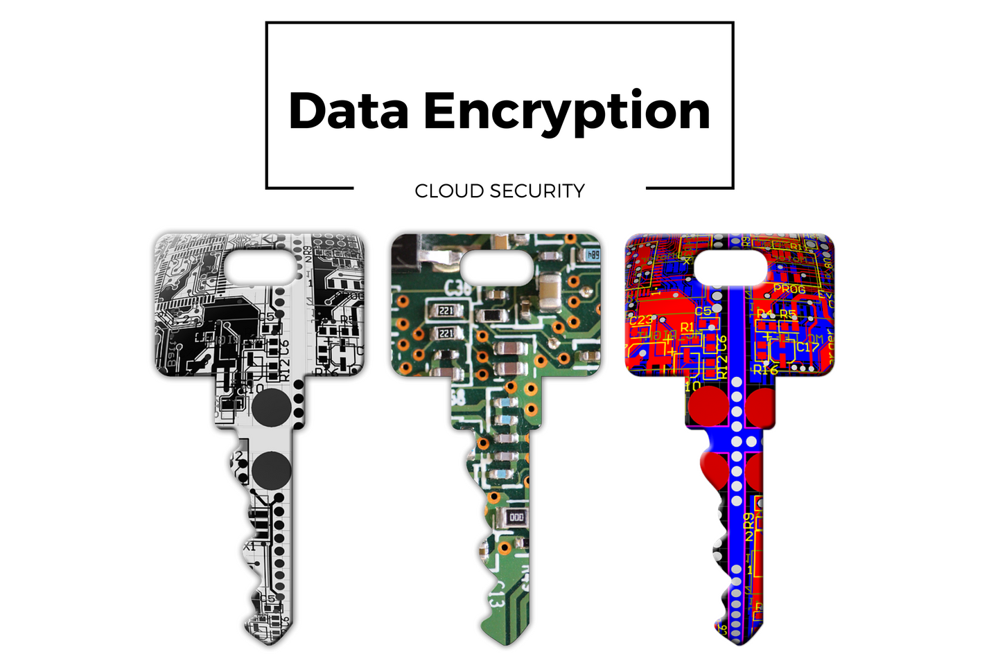 Data Encryption - Cloud Security