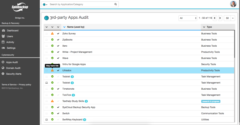3rd-party apps audit - Spinbackup