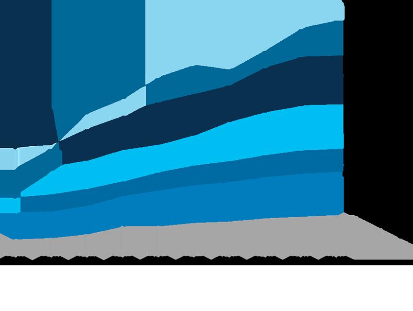 Cloud-usage-by-category-v3