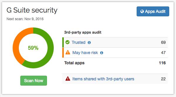 G Suite security - Spinbackup