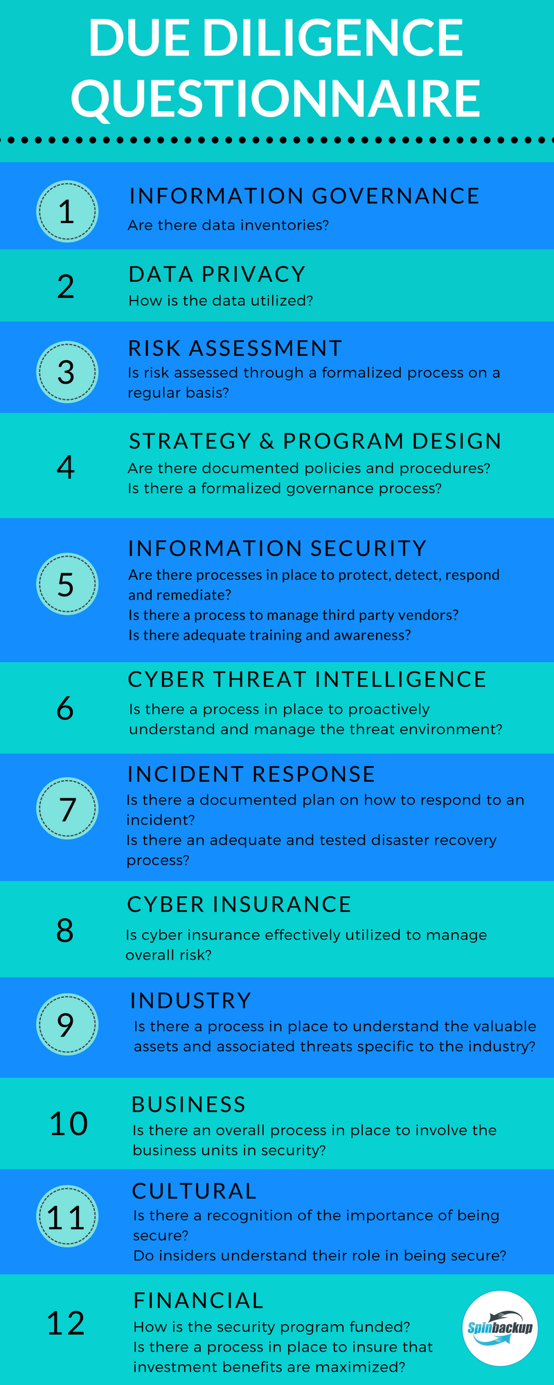 CYBERSECURITY DUE DILIGENCE QUESTIONNAIRE