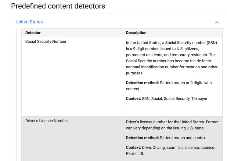 google gmail dlp predefined content detectors
