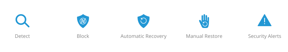 G Suite Automatic Ransomware Protection