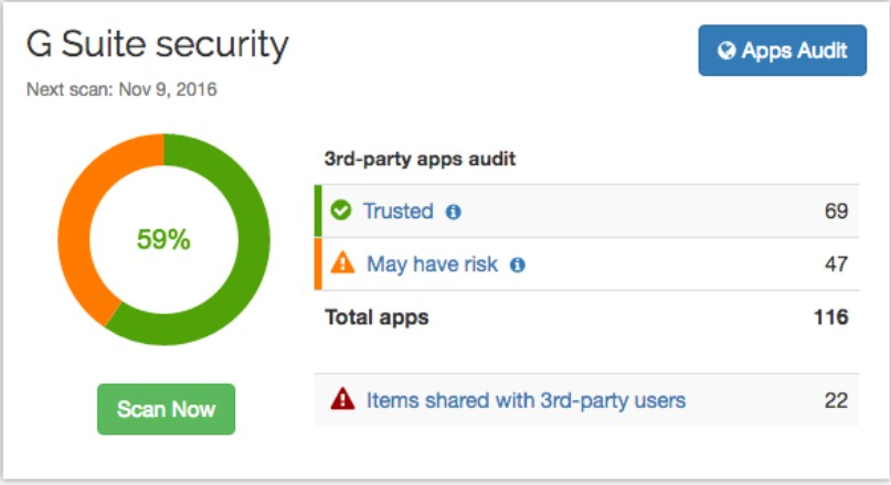 G Suite Security dashboard