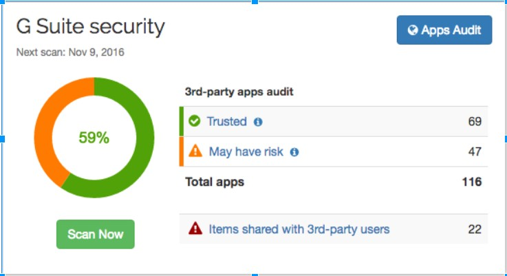 Dashboard displays summary of Third-party apps to quickly identify risky apps