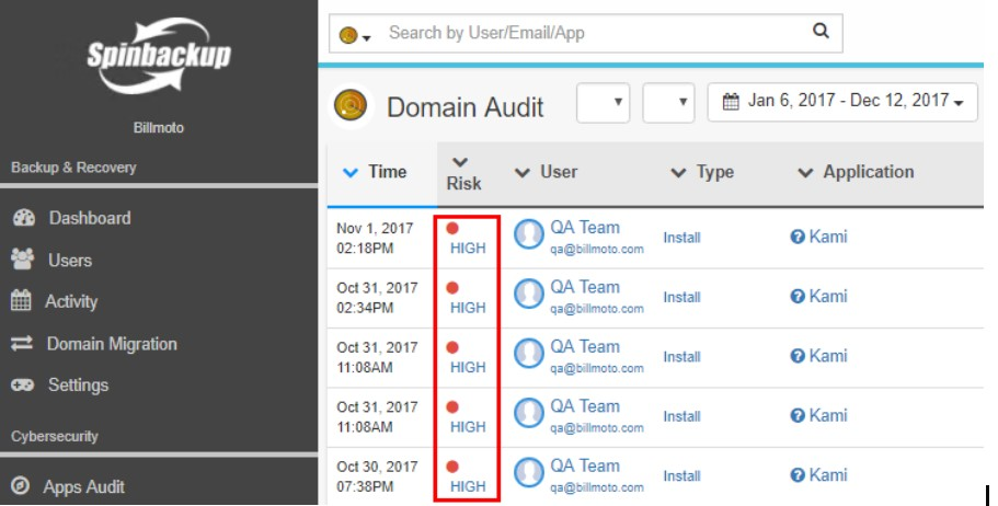 Domain Audit provides powerful visibility and filtering based on risk level