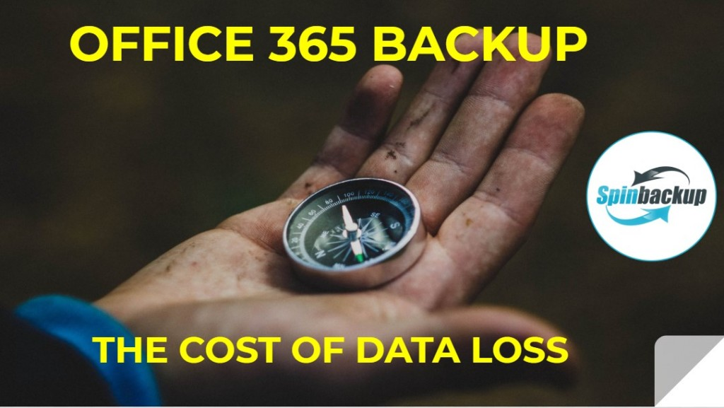Office 365 backup.The Cost of Data Loss
