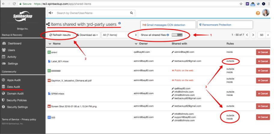 Spinbackup provides enhanced shared object visibility allowing effectively seeing data shared outside the organization
