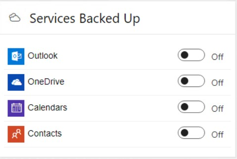 Spinbackup provides protection for all major Office 365 services