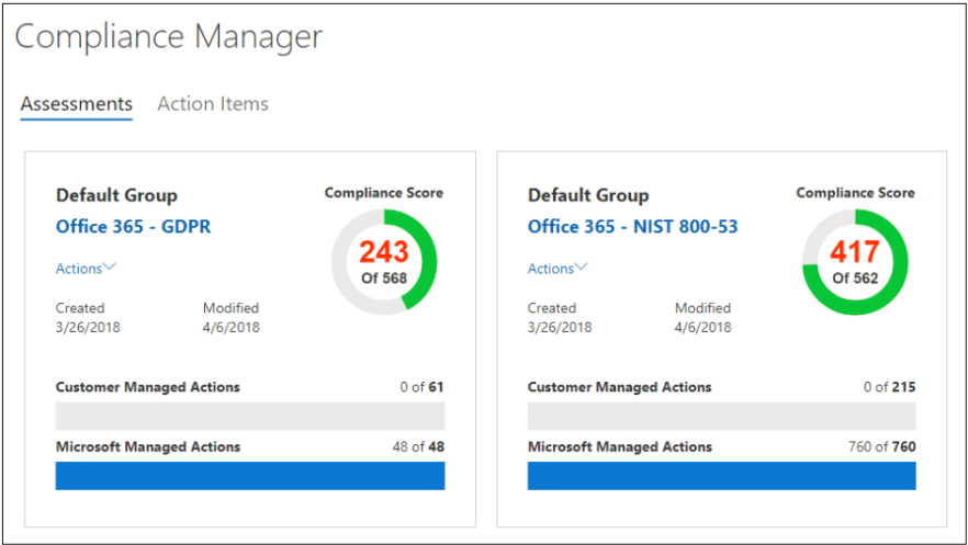Office 365 Compliance Manager