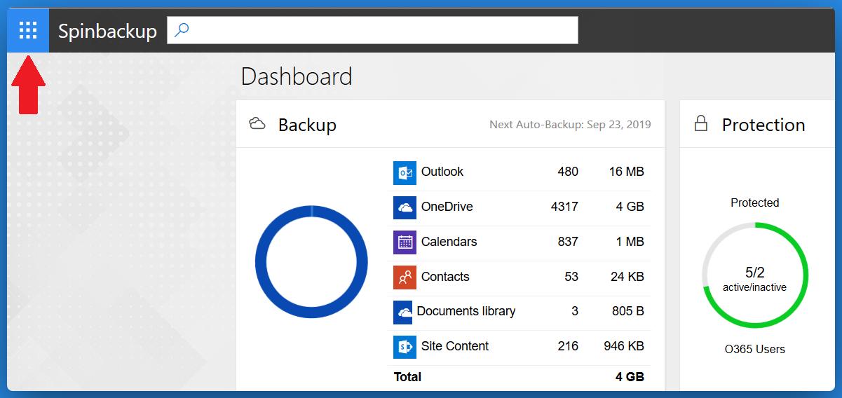 Office365 backup Sharepoint