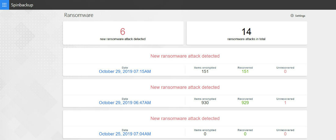 Ransomware protection for Office 365