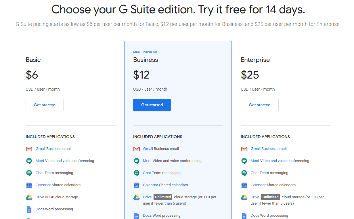 Inactive g suite licenses