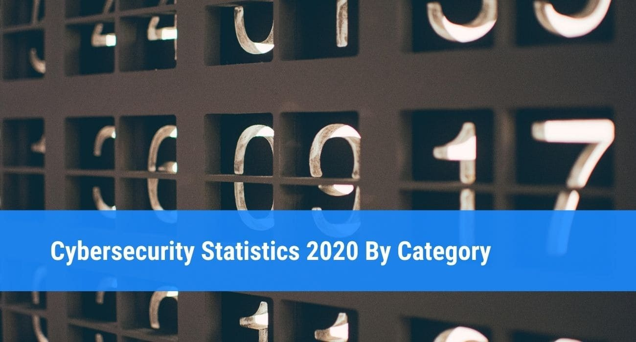 2020 cybersecurity statistics